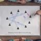 Team Communication Map